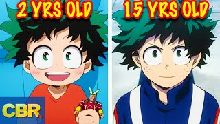 Video 10 Anime Characters That Look Cool Older And 10 That Look Worse MP3, 3GP, MP4, WEBM, AVI, FLV Juli 2019