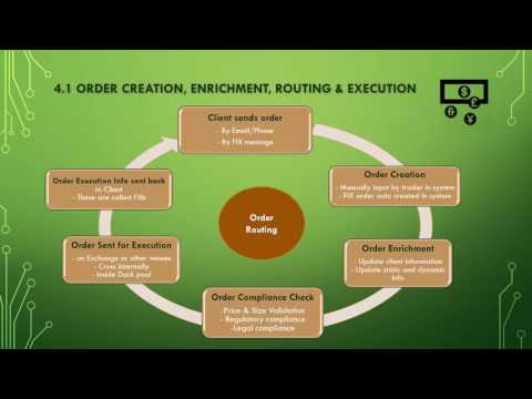 Front Office - Order Management System - Video 4
