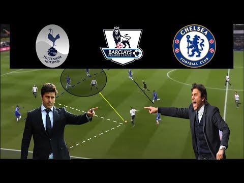 Tactical Highlights Of The Season (2017) Tottenham vs Chelsea