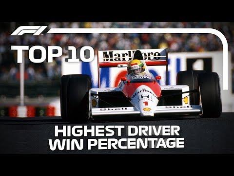 Top 10 Highest Driver Win Percentages | Race 1000 - Thời lượng: 4 phút, 53 giây.