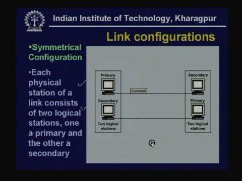 Vortrag - 17 Data Link Control