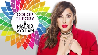 Color Theory And The Matrix System by Makeup Geek