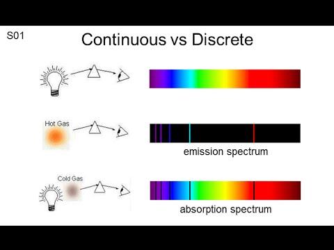S01 Discrete Line Spectrum