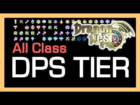 All Class DPS Tier / Data analysis / Dragon Nest SEA