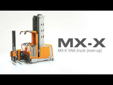 Order Picker (man-up) MX-X – Animation (EN)