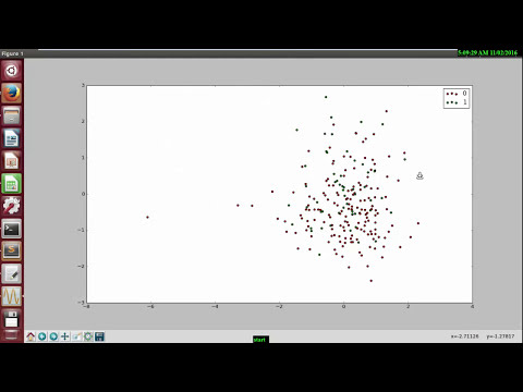 Heart disease prediction system in python using Support vector machine and PCA | Machine Learning