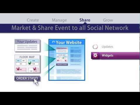 Trade Show Connection – Revolutionary Online Business Network