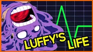 Download Video Luffy's Shrinking Life Span - One Piece Discussion MP3 3GP MP4