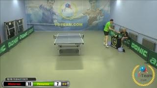 Молочко А. vs Ивашкин А.