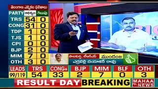 Video TRS leads in Hyderabad constituencies | #TelanganaElectionResults2018 | Mahaa News MP3, 3GP, MP4, WEBM, AVI, FLV Desember 2018