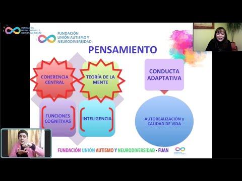 Pensamiento y procesamiento sensorial, con Viviana González   Agrupación TEAbrazo   Puerto Varas