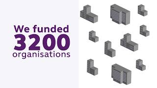 Innovate UK funded 3200 organisations in 2015/16. We supported the Catapult centres with £182 million, and funded 94...