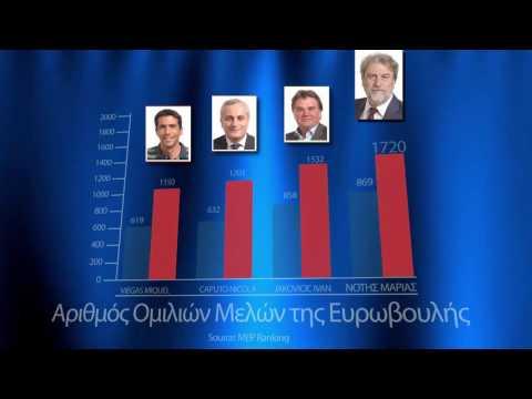 Βίντεο για την διπλή «πρωτιά» του Νότη Μαριά στην Ευρωβουλή με 1720 ομιλίες και 2049 τροπολογίες