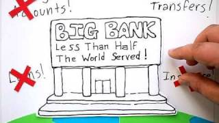 About Microfinance - YouTube