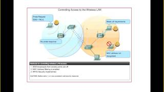 Gerlinde Brady CIS 83 Switched Networks and WANs 10032012