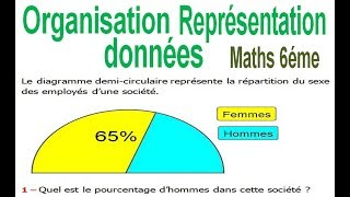 Maths 6ème - Organisation et représentation de données Exercice 7