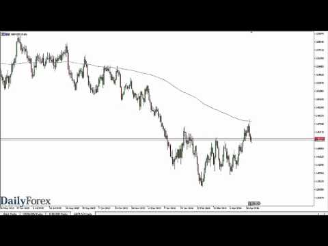 EUR/USD and GBP/USD Forecast — May 6th 2016