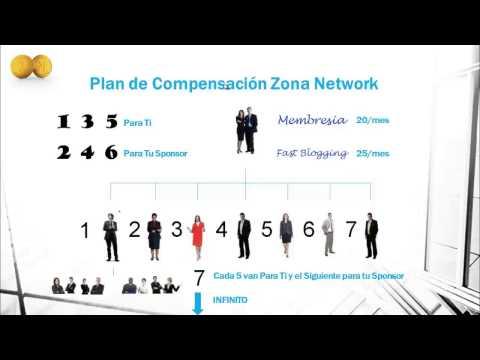 Zona Network Explicado Ganar dinero (видео)