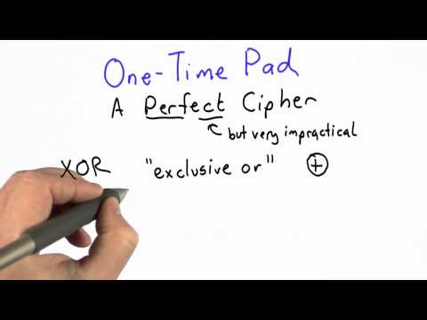 Xor Function - Applied Cryptography