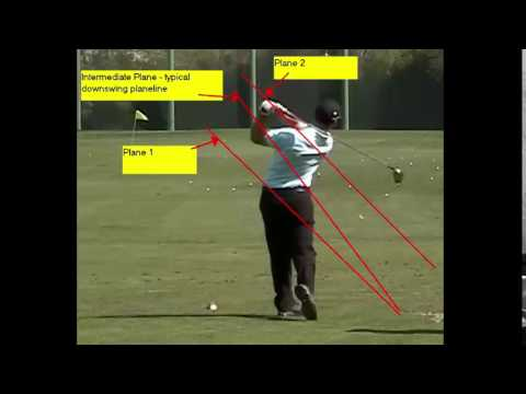 Golf Swing Plane Explained with One Plane & Two Plane Swing Analysis by Herman Williams