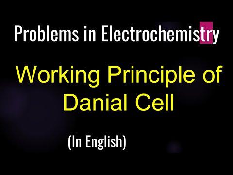 Elektrochemie-Danial Zelle