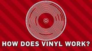 How Do Vinyl Records Work? | Brit Lab
