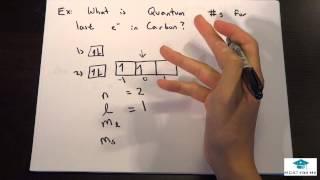 Quantum Numbers Magnetism - MCAT Lec