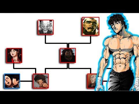 Hanma Family Tree