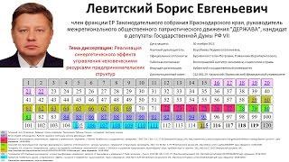 dissernet tv видео Видео сообщество 2017 04 10 не лишение степени Левитског Экспертиза диссертации