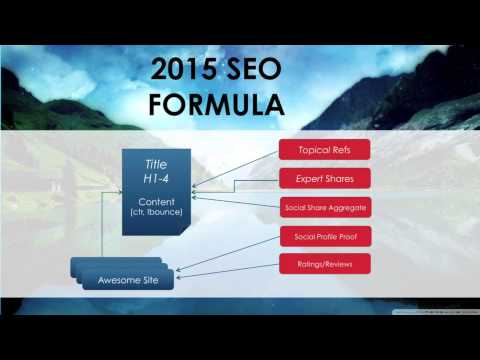 Top SEO Strategies and Tactics for 2015 – 2016
