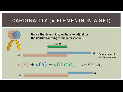 Finite Math Venn Diagram Basics 489 Mb Wallpaper