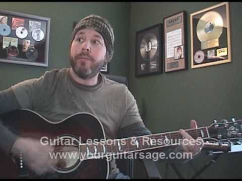 Guitar Lessons – Island in the Sun, by Weezer chords cover Beginners Acoustic songs