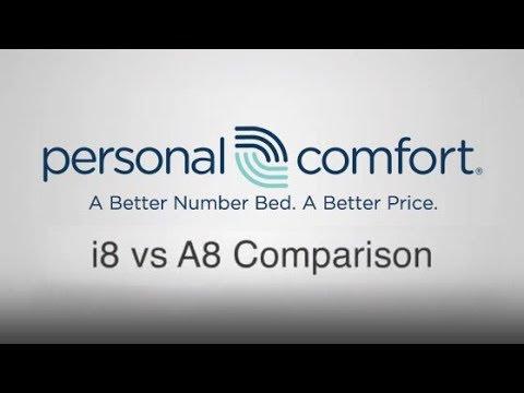 Sleep Number i8 bed v Personal Comfort A8 bed - Comparison