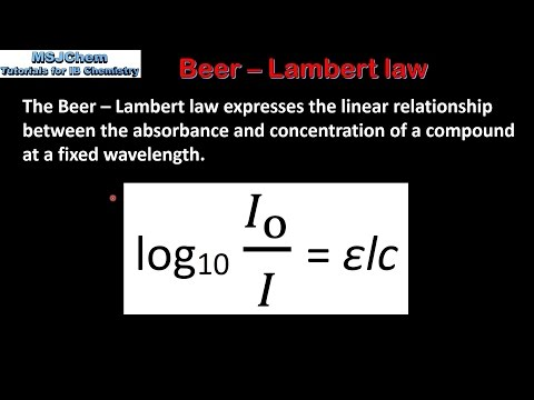 B.7 The Beer - Lambert law (HL)