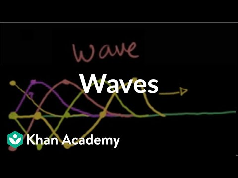 Physics: Waves and optics