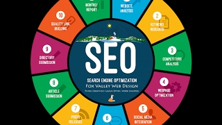 seo tutorial for beginners to Expert Step by step Subscribe Me & Like My Videos Friends https://www.youtube.com/channel/UC0bgv38NZPyN1X4PG4Mp62w seo, seo tut...