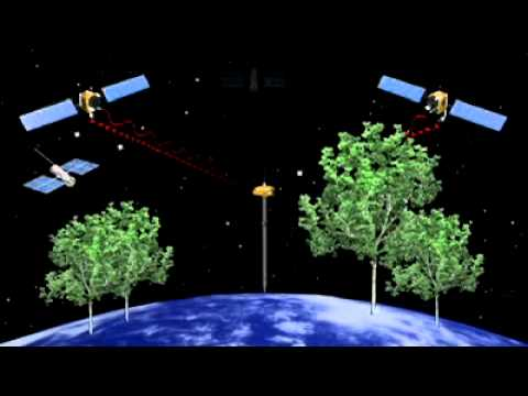 Satellite Theater - How GPS & GLONASS Works.wmv