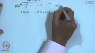 Mod-01 Lec-19 Harmonic Waves And Energetics Of Wave Motion