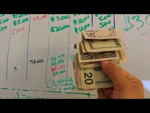 Helping people: How to Start a Business with NO MONEY! No Capital!