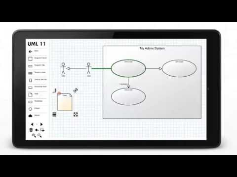 Video of UML Diagram Sequence Diagram