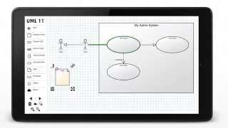 UML Diagram Sequence Diagram YouTube video