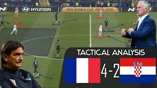 Video How France Defeated Croatia to Become World Champions: Tactical Analysis [France vs Croatia] MP3, 3GP, MP4, WEBM, AVI, FLV Agustus 2018
