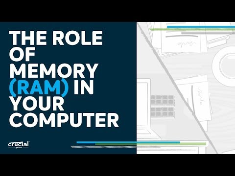 The role of memory in your computer
