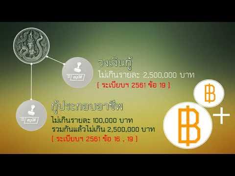 คลิปหลักเกณฑ์การขอกู้เงินกองทุนหมุนเวียนฯ