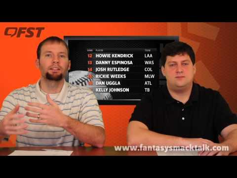 2013 Fantasy Baseball Second Base Tiers & Rankings
