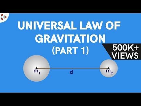 Gravitational Law