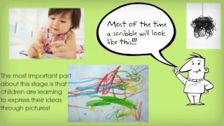 This is a short movie in regards to the 5 stages of artistic design that can be seen through artwork produced by children in specific...