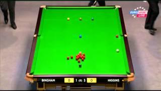 Stuart Bingham - John Higgins (Full Match) Snooker Masters 2014 - Round 1