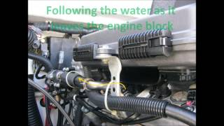 7. Understanding the MR 1 cooling system