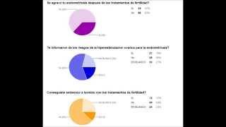 Estadisticas endometriosis ADAEC 2014